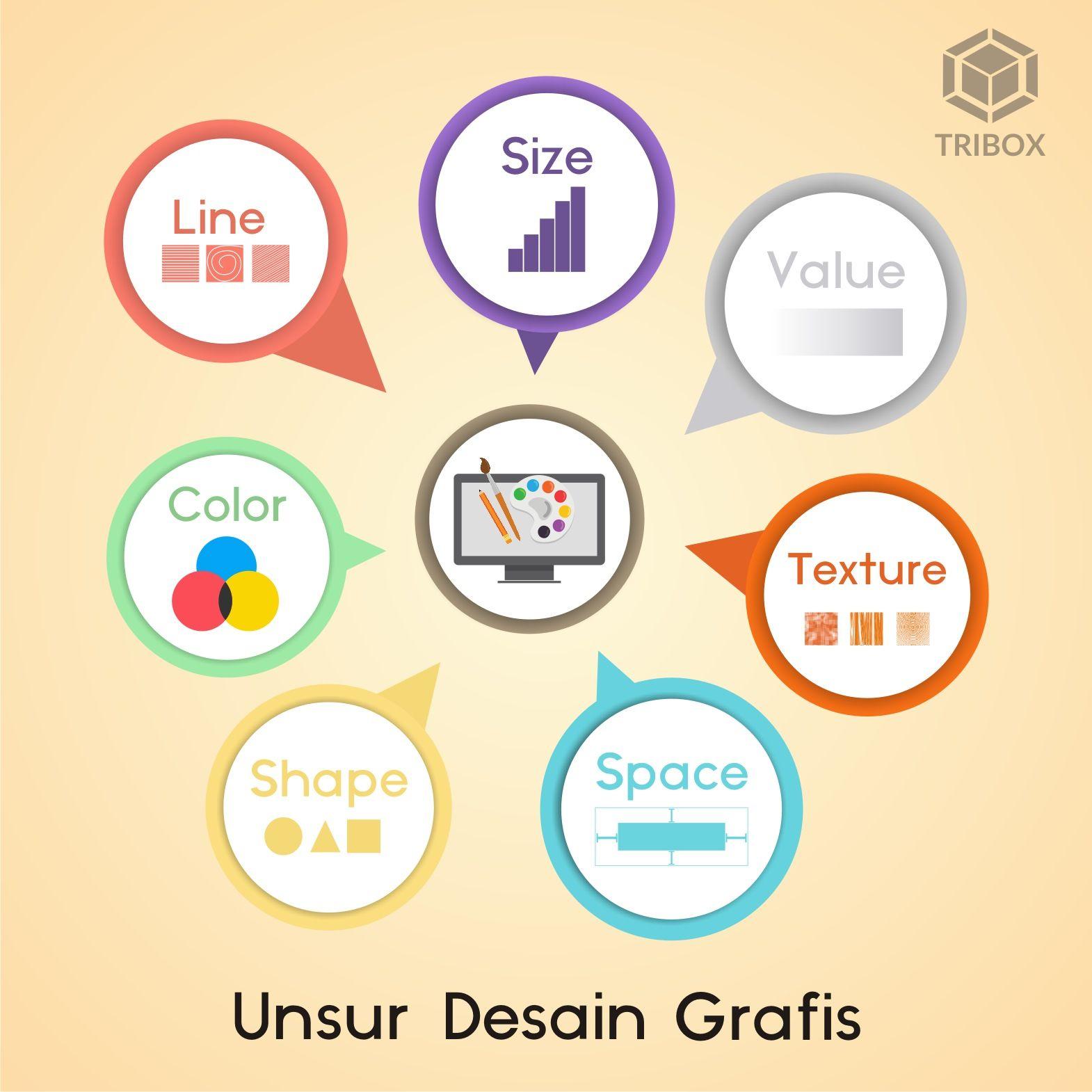 Jasa Pembuatan Web, Desain Grafis